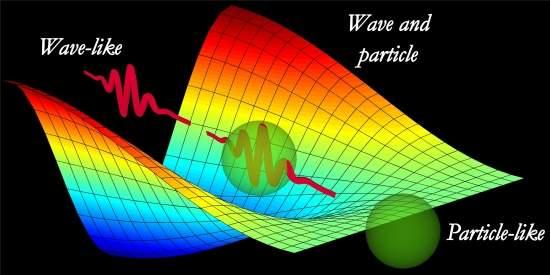 onda-partícula