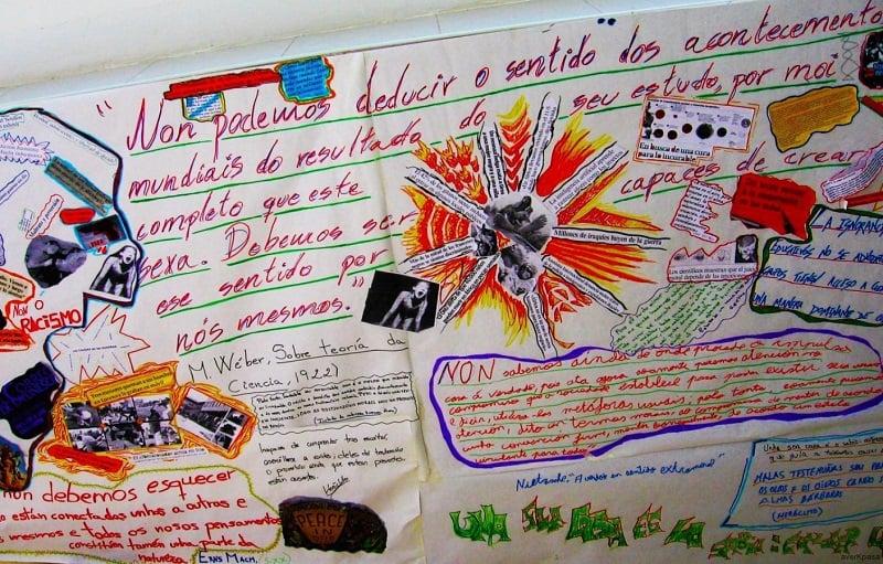 Mural Escolar Posters Y Escritos Tematicos